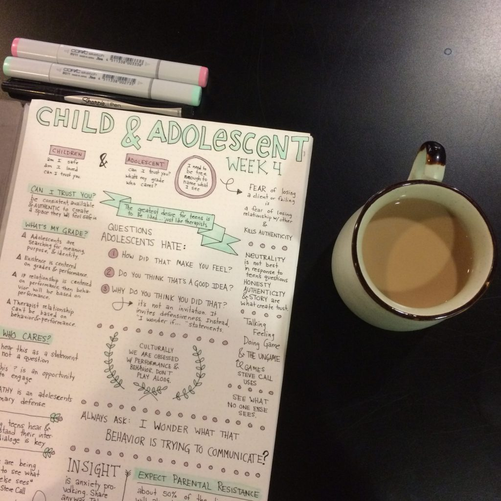 Bullet Journal Style Doodle Notes for Adolescent Psychology Course